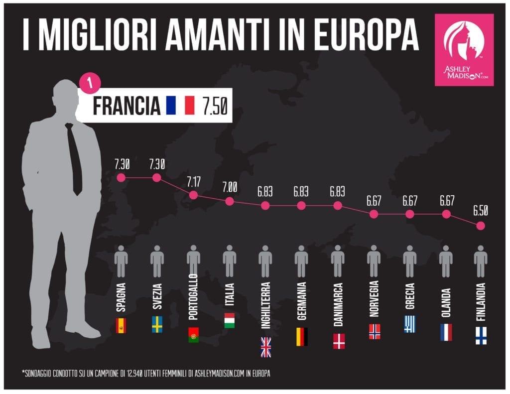 fantasie degli uomini incontri italiano