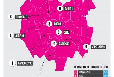 Roma: ecco la mappa del tradimento